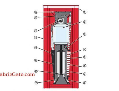 راهبند الکتروهیدرولیک